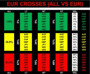 2015AUG13 EUR Crosses Market Sentiment