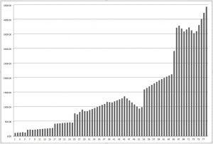 """""""Shuriken"""" Strategy Equity Chart"""